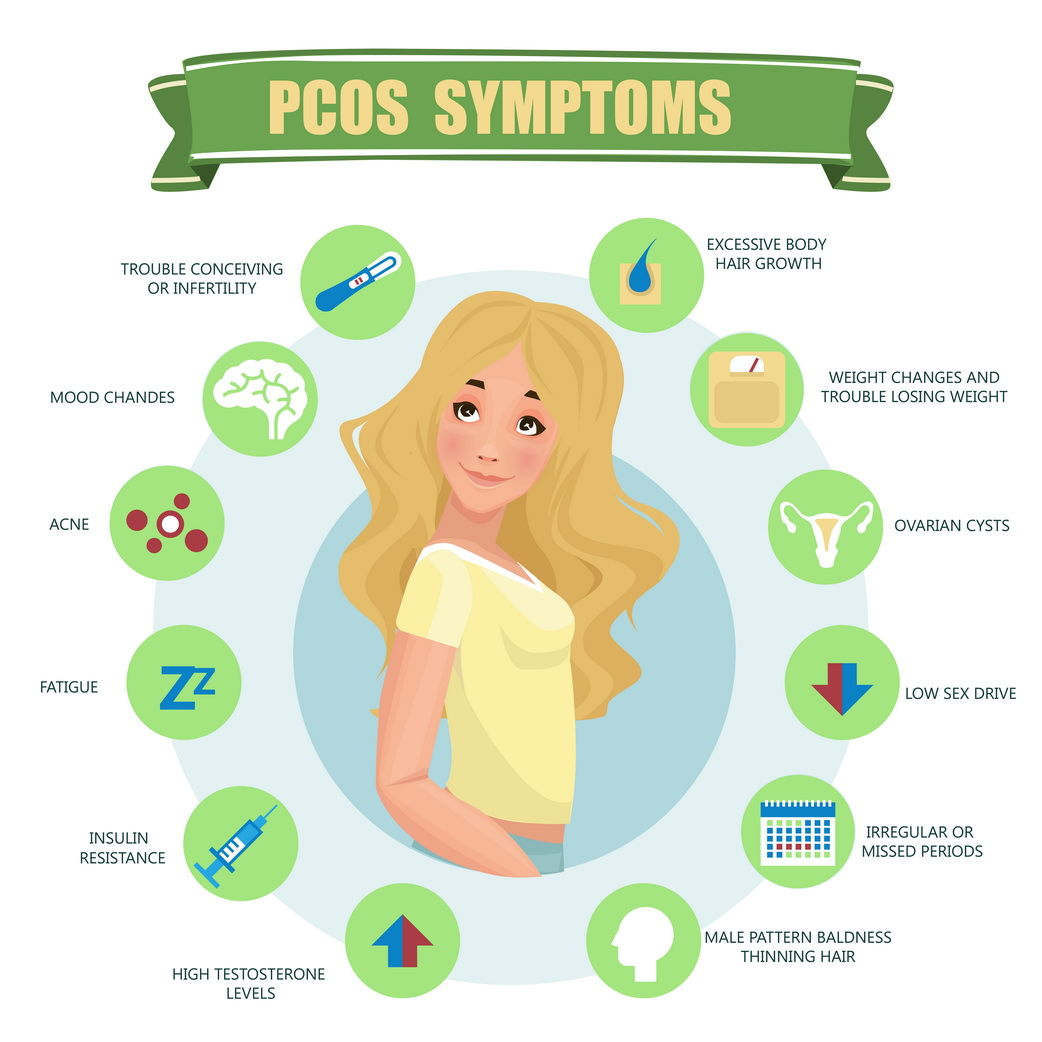 PCOS: Reasons, Prevention, and Trends in Polycystic Ovarian Treatment